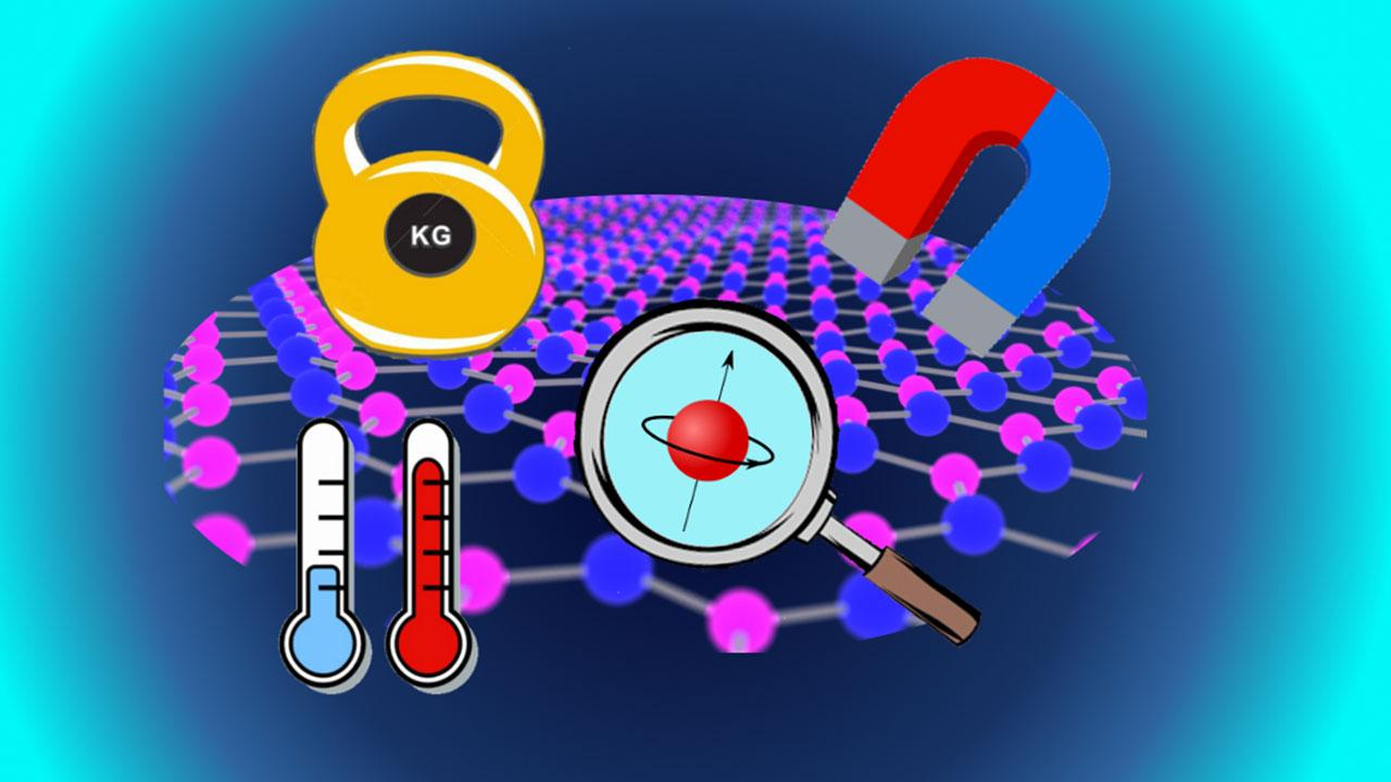 Quantum-enabled nanoscale detection of magnetic fields, pressure and temperature using spins in hexagonal boron-nitride. Credit: Dr. C. Bradac